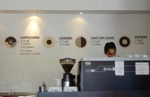 So ist das also mit den Kaffees